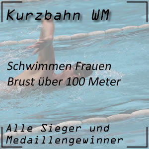 Kurzbahn WM Brust 100 m Frauen