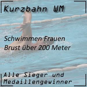 Kurzbahn WM Brust 200 m Frauen
