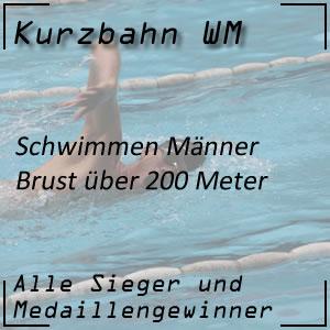 Kurzbahn WM Brust 200 m Männer