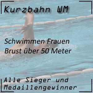 Kurzbahn WM Brust 50 m Frauen