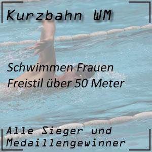 Kurzbahn WM Freistil 50 m Frauen