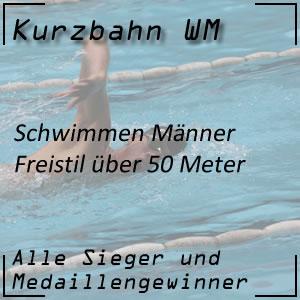 Kurzbahn WM Freistil 50 m Männer