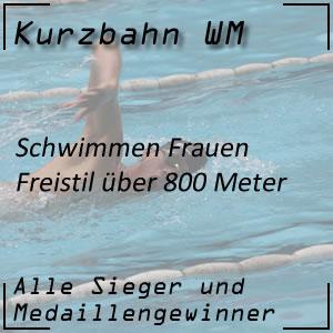 Kurzbahn WM Freistil 800 m Frauen