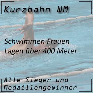 Kurzbahn WM Lagen 400 m Frauen