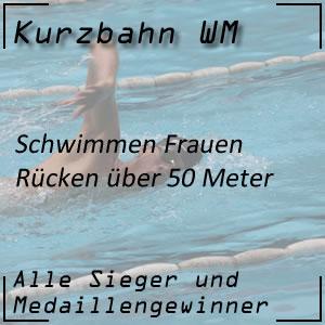 Kurzbahn WM Rücken 50 m Frauen