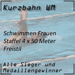 Kurzbahn WM Staffel Freistil 4x50 m Frauen