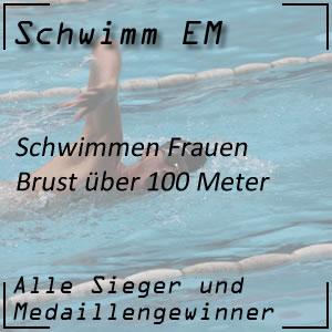 Schwimm EM Brust 100 m Frauen