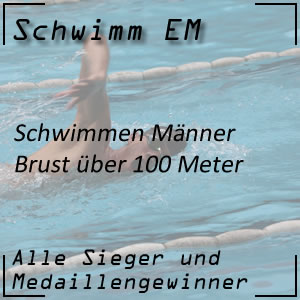 Schwimm EM Brust 100 m Männer