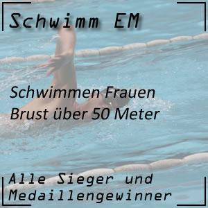 Schwimm EM Brust 50 m Frauen