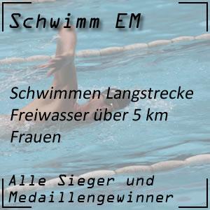 Schwimm EM Open Water 5 km Frauen