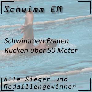 Schwimm EM Rücken 50 m Frauen