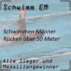 Schwimm EM Rücken 50 m Männer