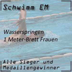 Wasserspringen EM 1 m Frauen