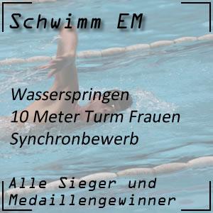 Wasserspringen EM 10 m synchron Frauen