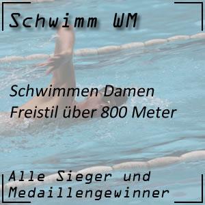 Schwimm WM Freistil 800 m der Frauen