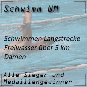 Schwimm WM Open Water 5 km Frauen