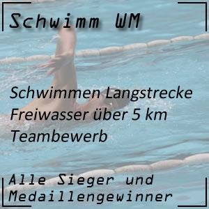 Schwimm WM Open Water 5 km Teambewerb