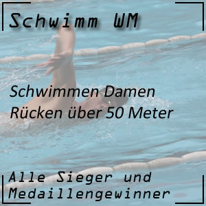 Schwimm WM Rücken 50 m Frauen