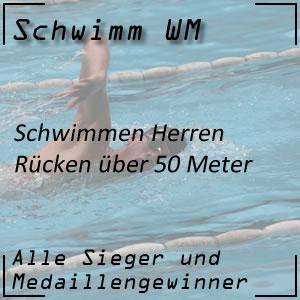 Schwimm WM Rücken 50 m Männer