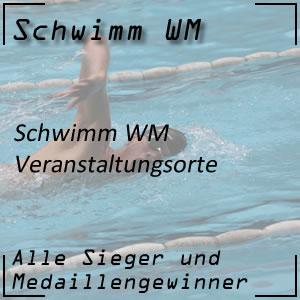 Schwimm WM Veranstaltungsorte