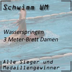 Wasserspringen 3 m Frauen