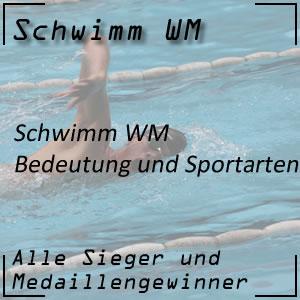 Schwimm WM Bewerbe