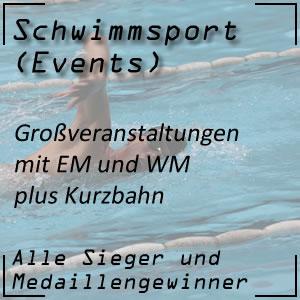 Schwimmsport Großveranstaltungen