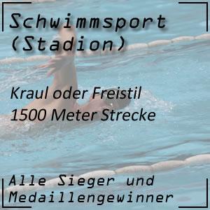 Schwimmen Freistil 1500 Meter