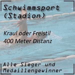 Schwimmen Freistil 400 Meter