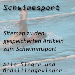 Schwimmsport Sitemap