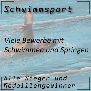 Schwimmsport Sportarten