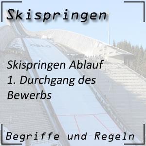 Skispringen Ablauf 1. Durchgang
