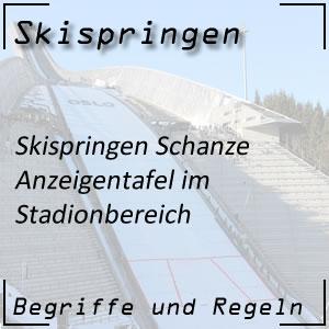 Skispringen Schanze Anzeigentafel