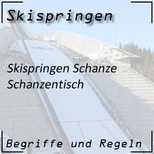 Skispringen Schanze Schanzentisch
