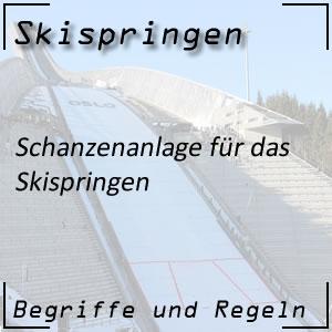 Schanzenanlage für das Skispringen