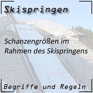Skispringen Sprungschanze Schanzengröße