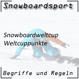 Snowboard Weltcuppunkte