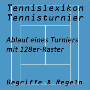 128er-Raster: Turniertableau der Grand Slam Turniere im Tennissport