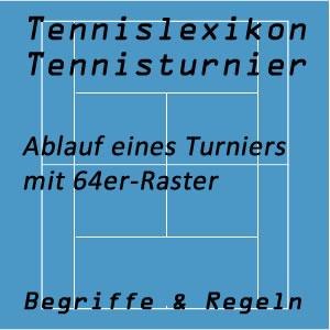64er-Raster: Tennisturnier mit 64 Spieler