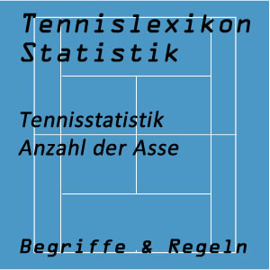 Tennisstatistik Ass