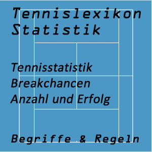 Tennisstatistik Breakchancen