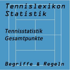 Tennisstatistik Gesamtpunkte