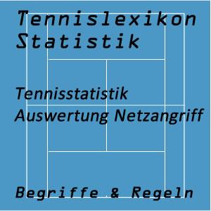Tennisstatistik Netzangriffe