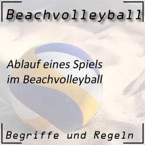 Beachvolleyball das Spiel