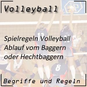 Volleyball Baggern / Hechtbaggern
